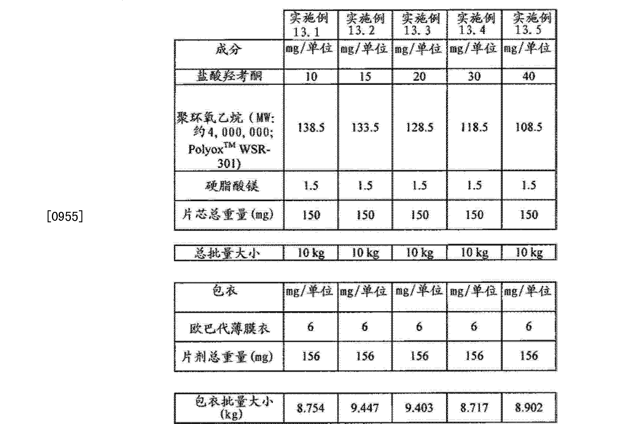 Figure CN102657630BD00812