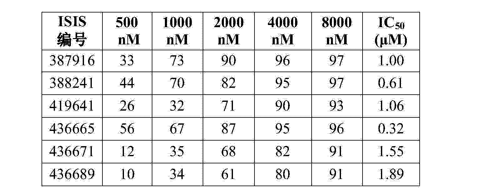 Figure CN104894129AD00401