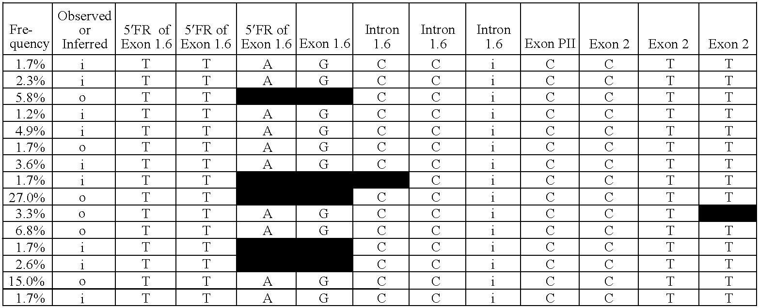 Figure US07485711-20090203-C00030
