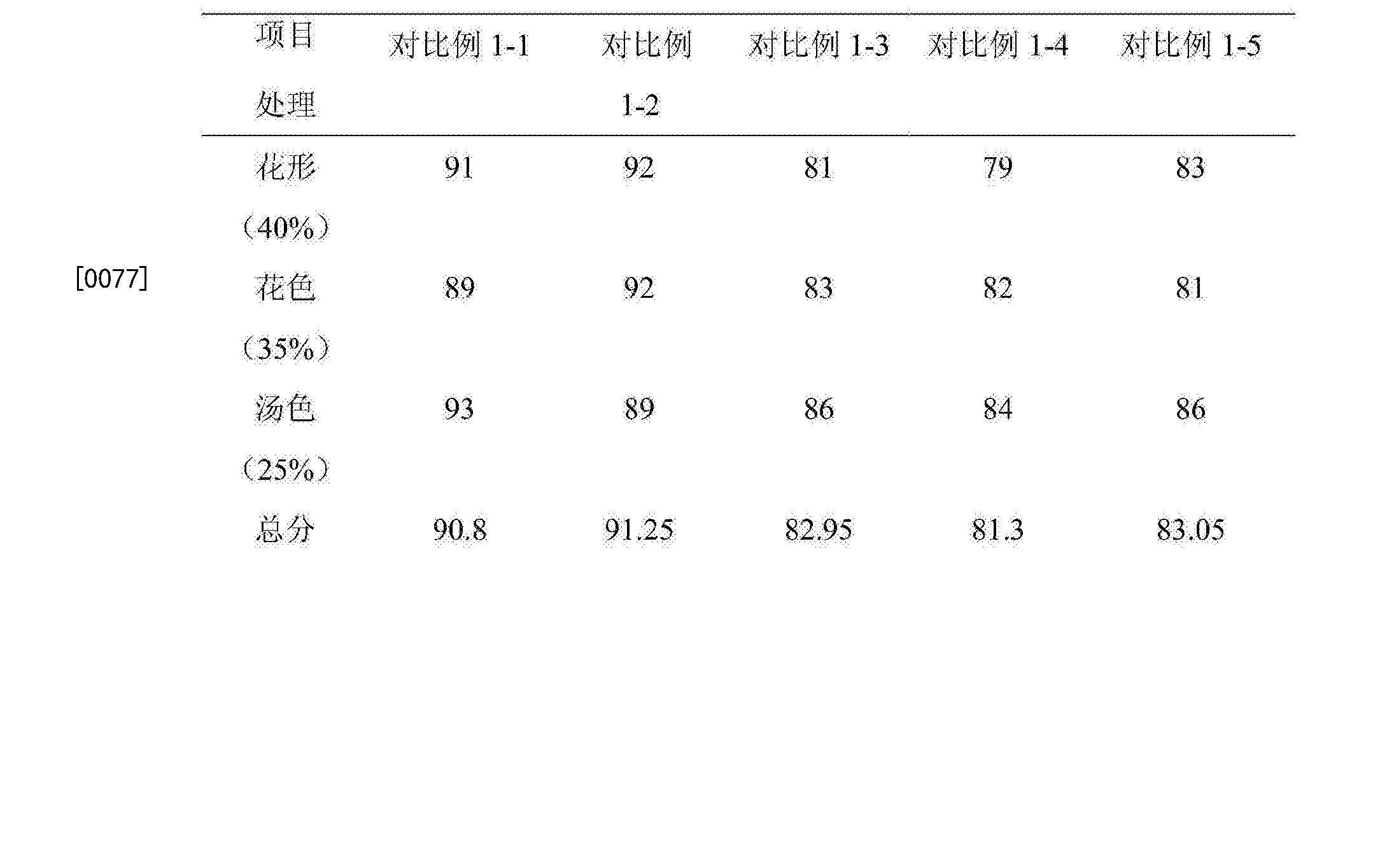 Figure CN104351595BD00071
