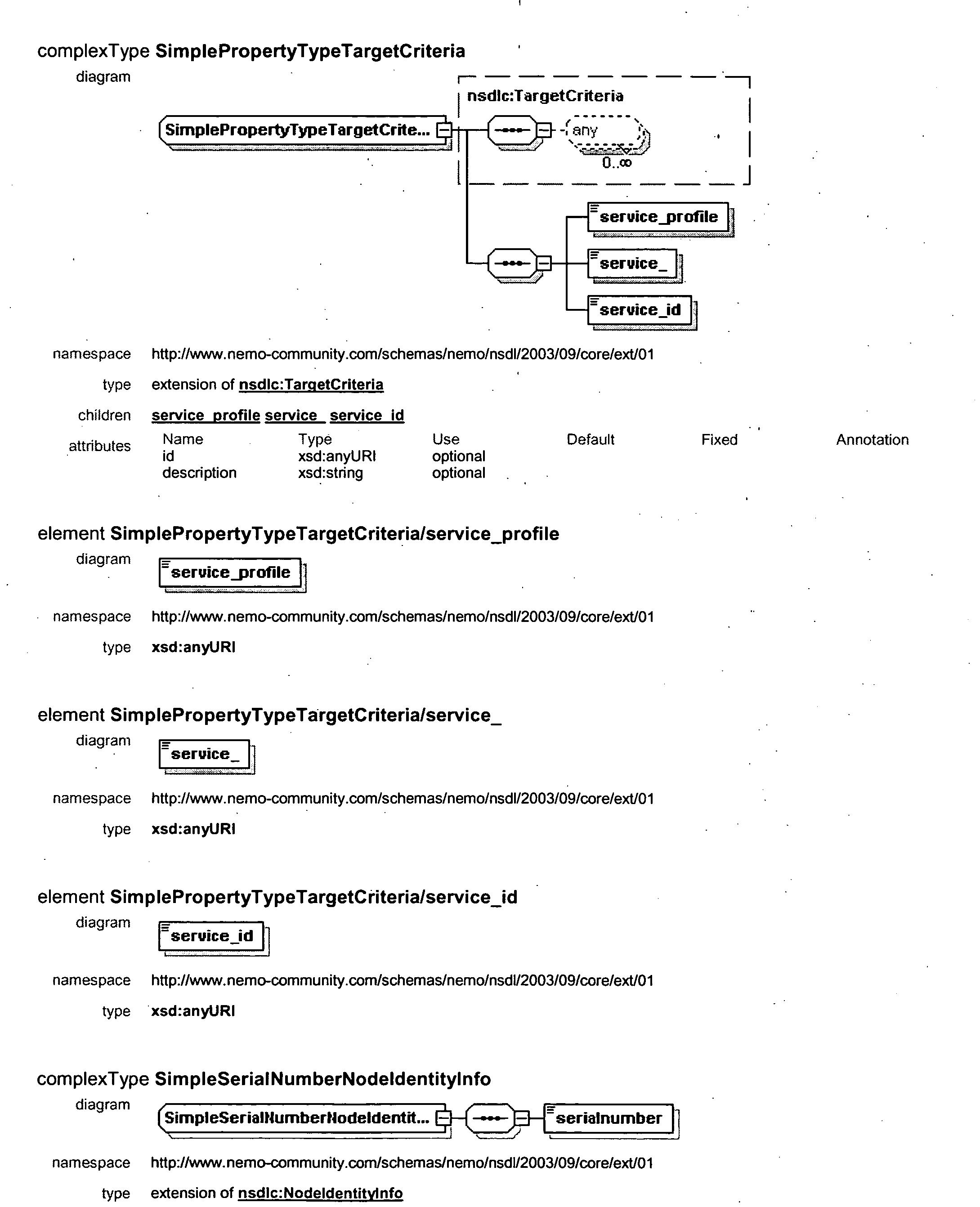 Figure US20050027871A1-20050203-P00013