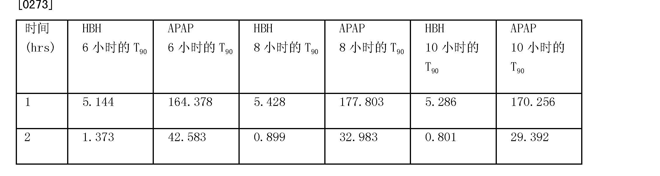 Figure CN101208076BD00411