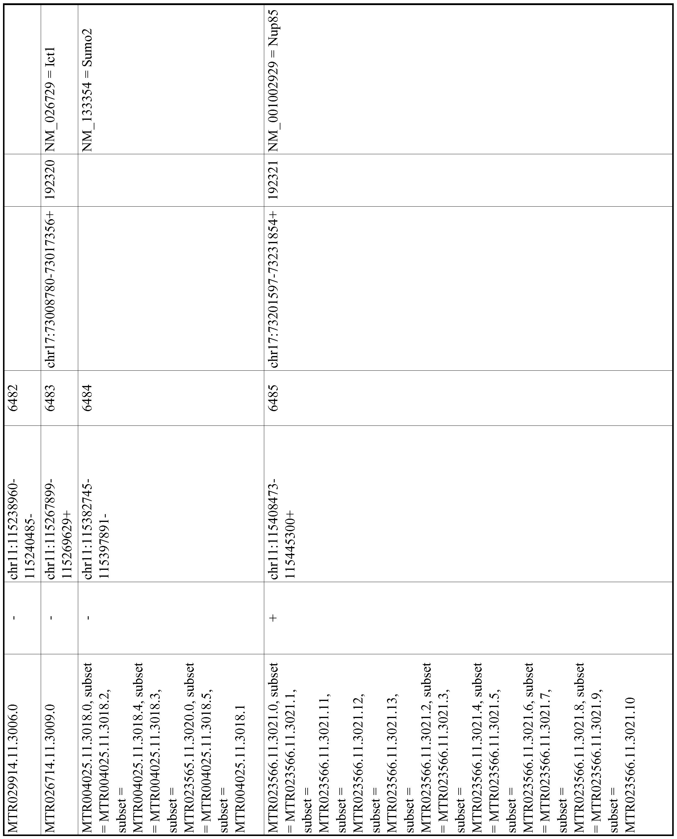 Figure imgf001162_0001