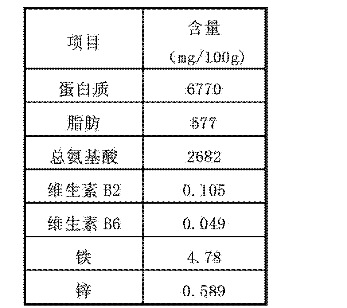 Figure CN103070387AD00251