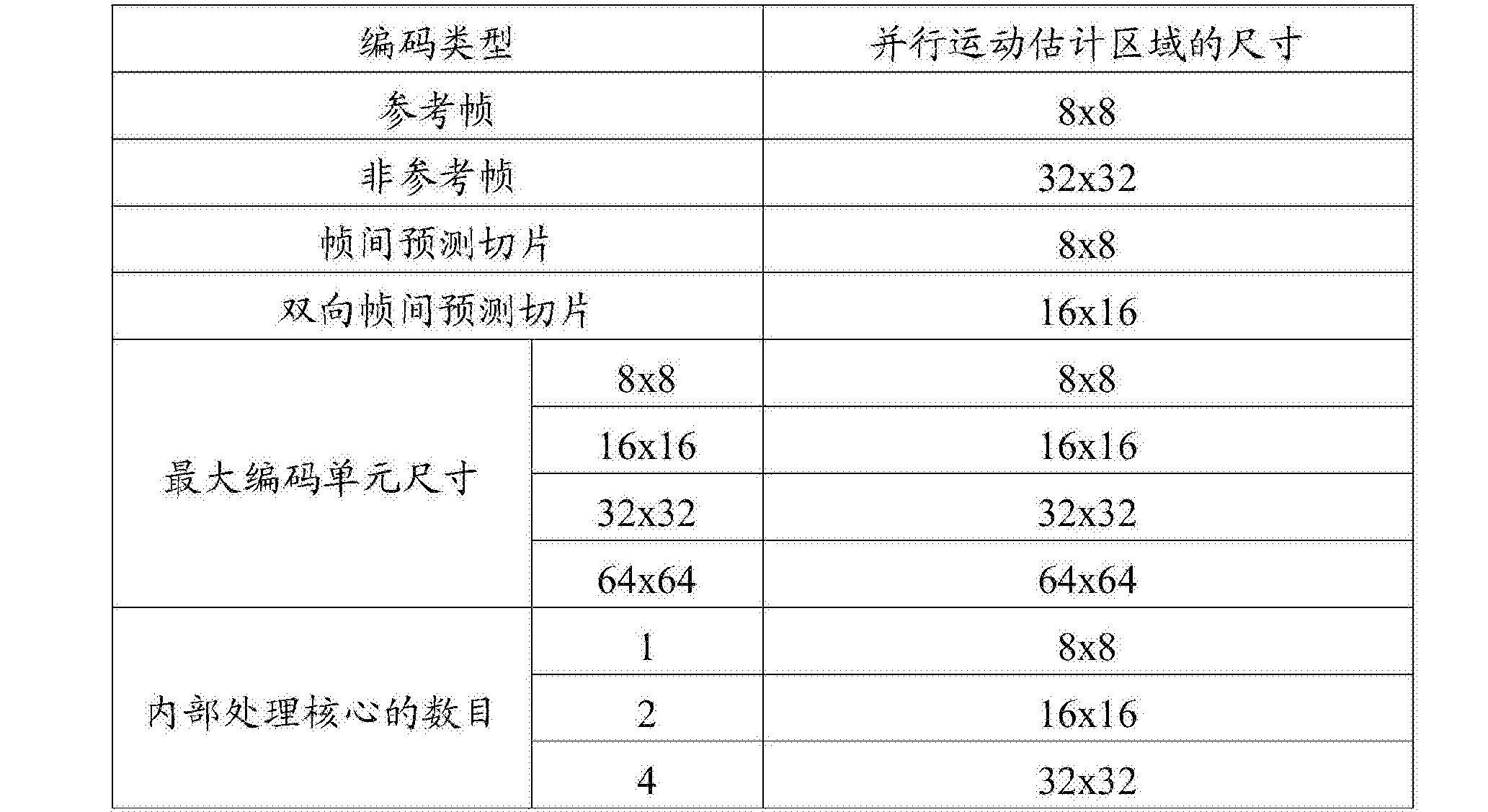 Figure CN104159106BD00081