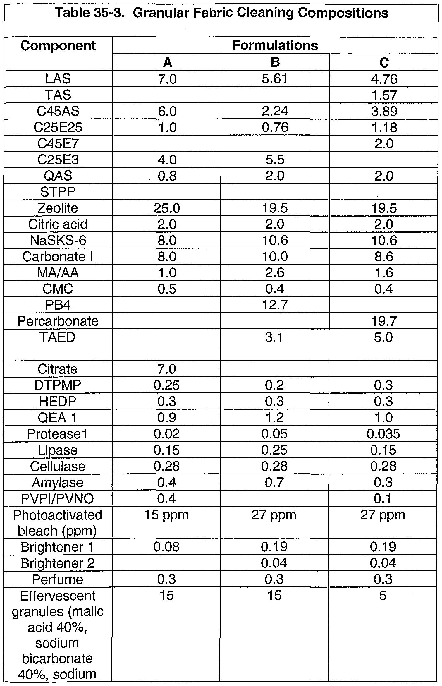 Figure imgf000302_0002