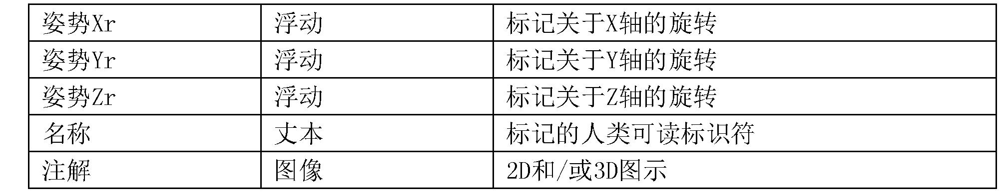 Figure CN104898652BD00391