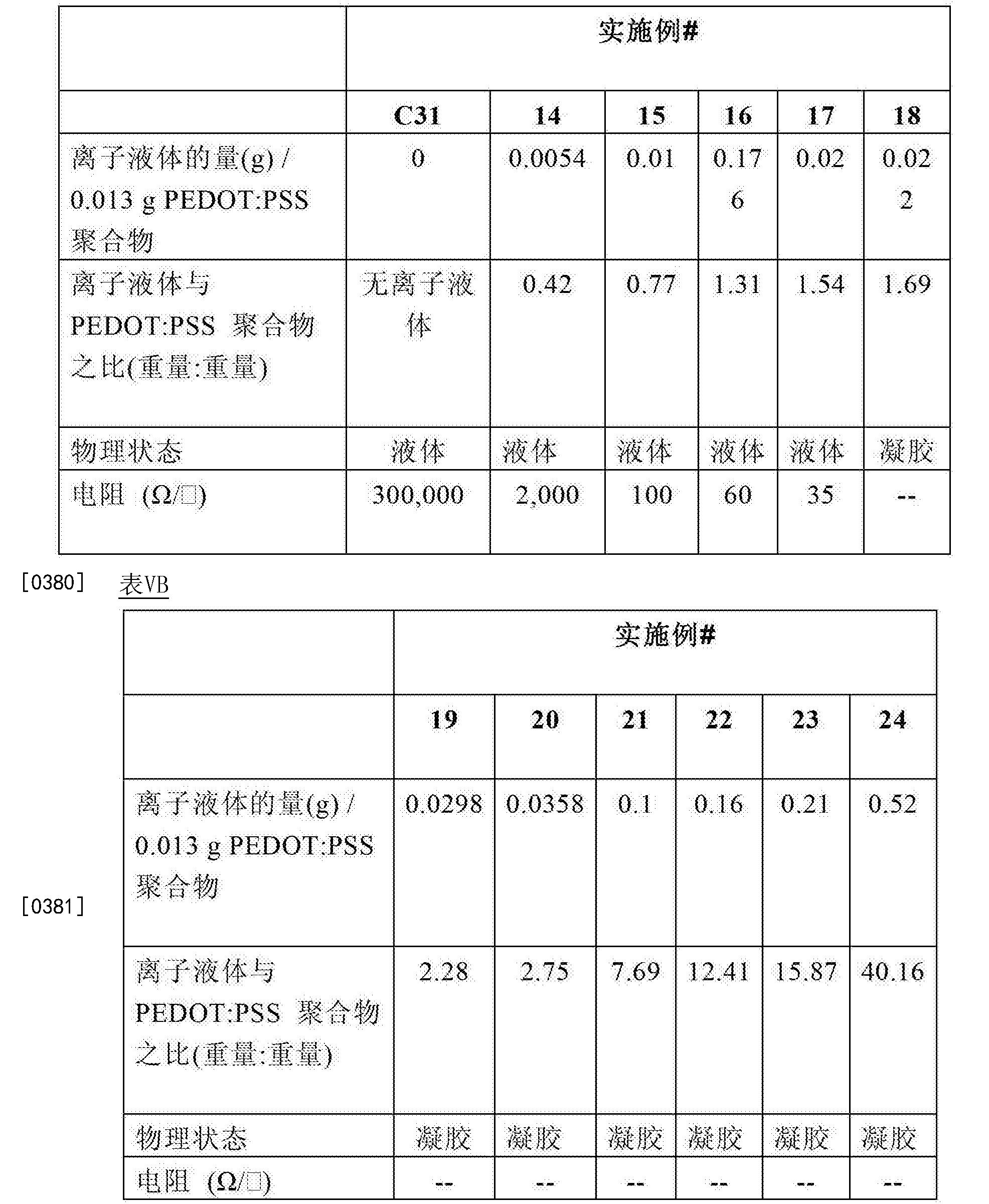Figure CN103493145BD00361