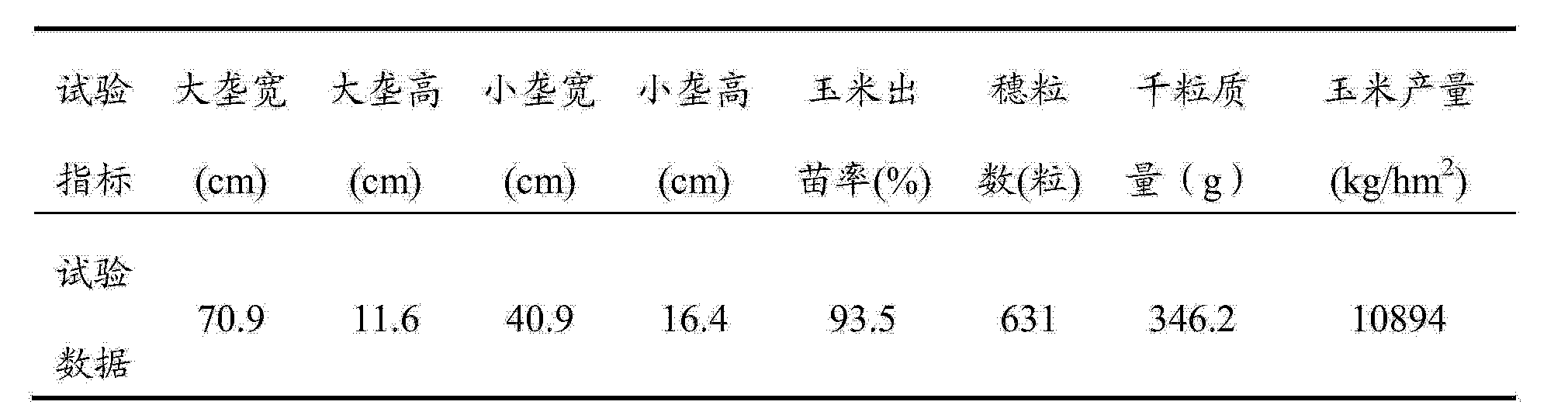 Figure CN103583198AD00081