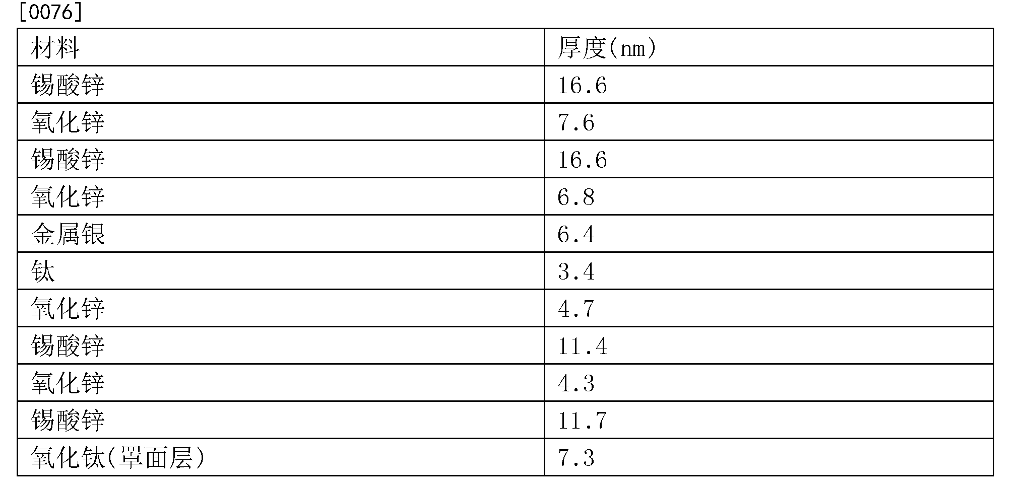 Figure CN105859156AD00152