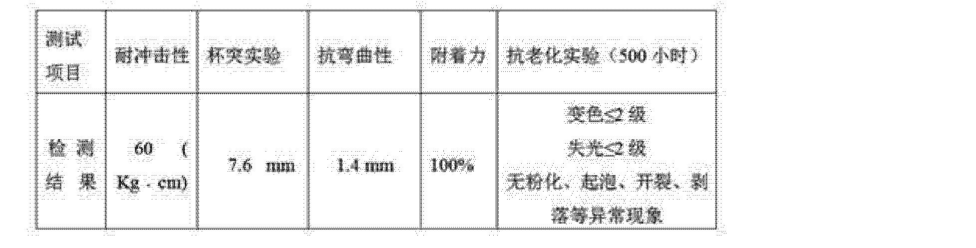 Figure CN103937383AD00061