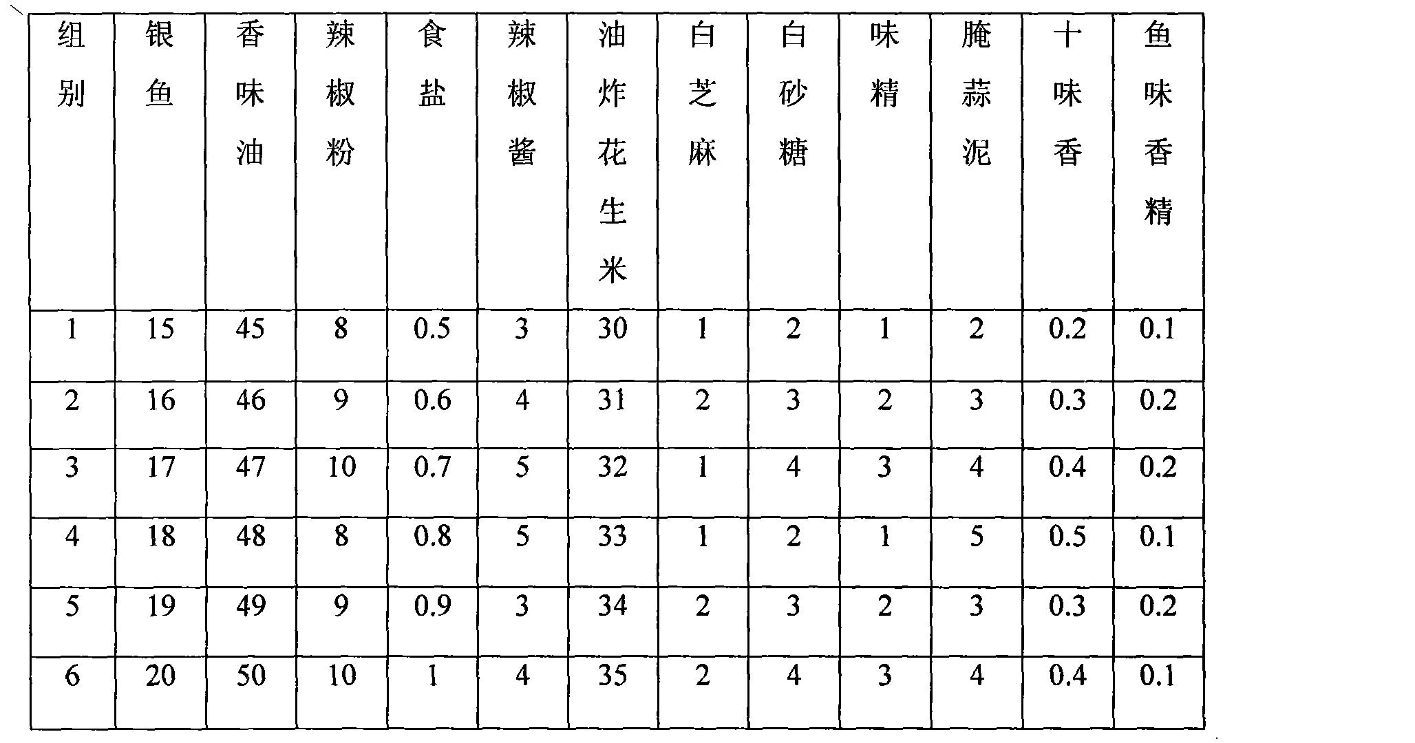 Figure CN101971968BD00052