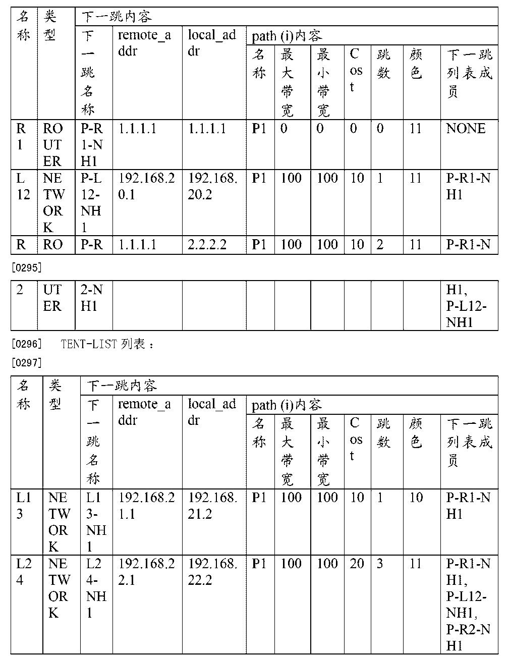 Figure CN103036791BD00431