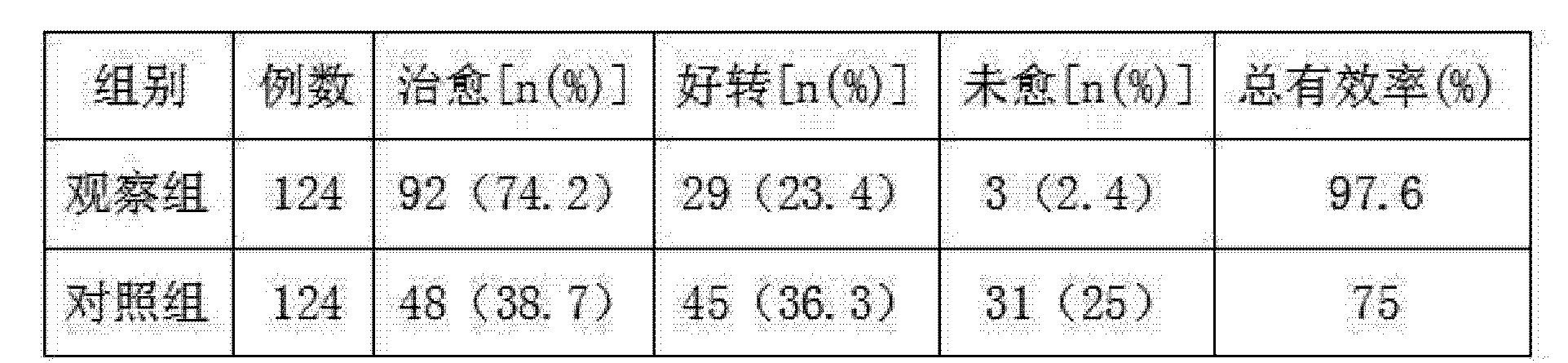 Figure CN104491759AD00083