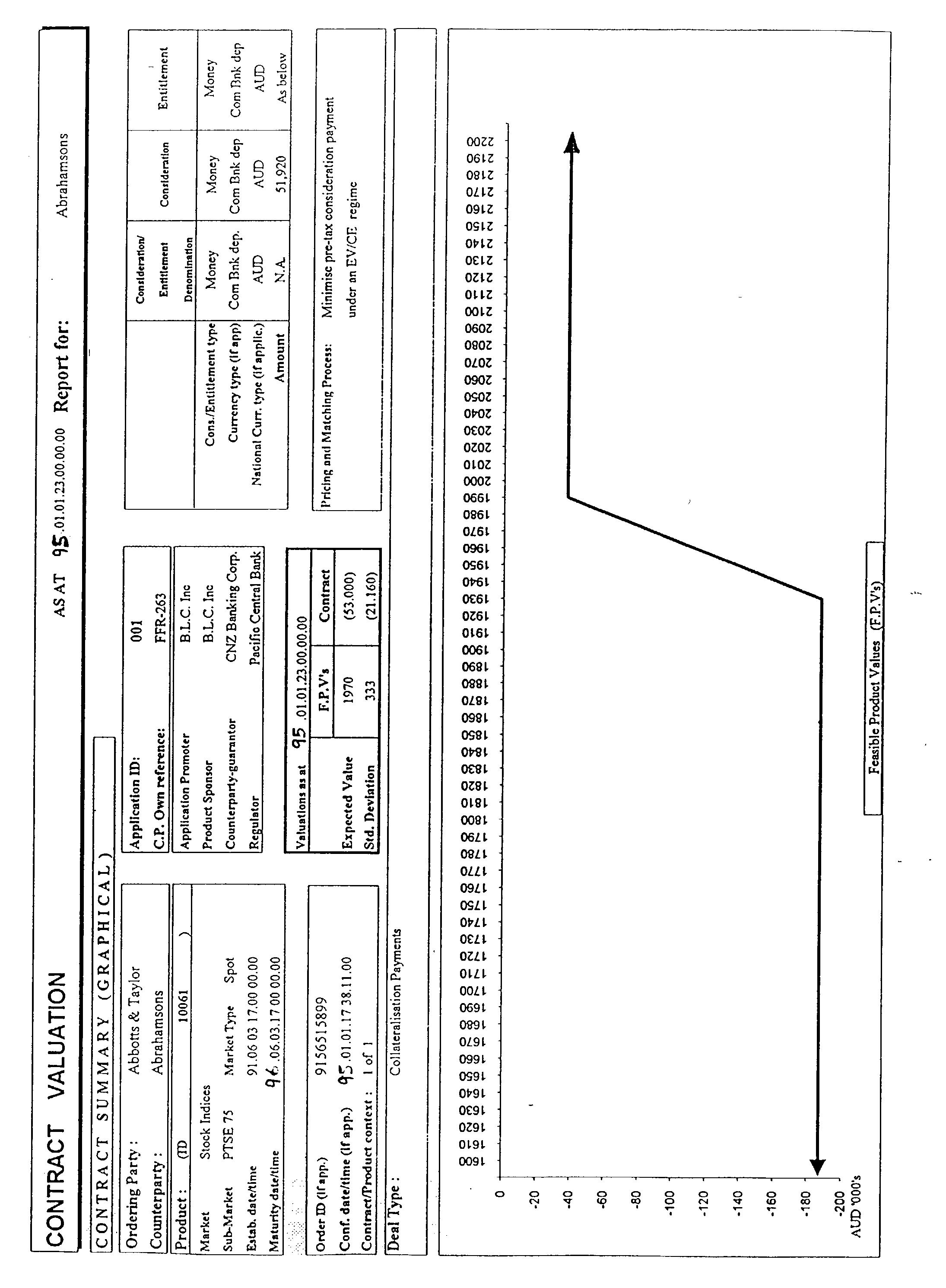 Figure US20030023546A1-20030130-P00026