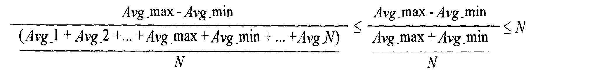 Figure CN1991967BD00102