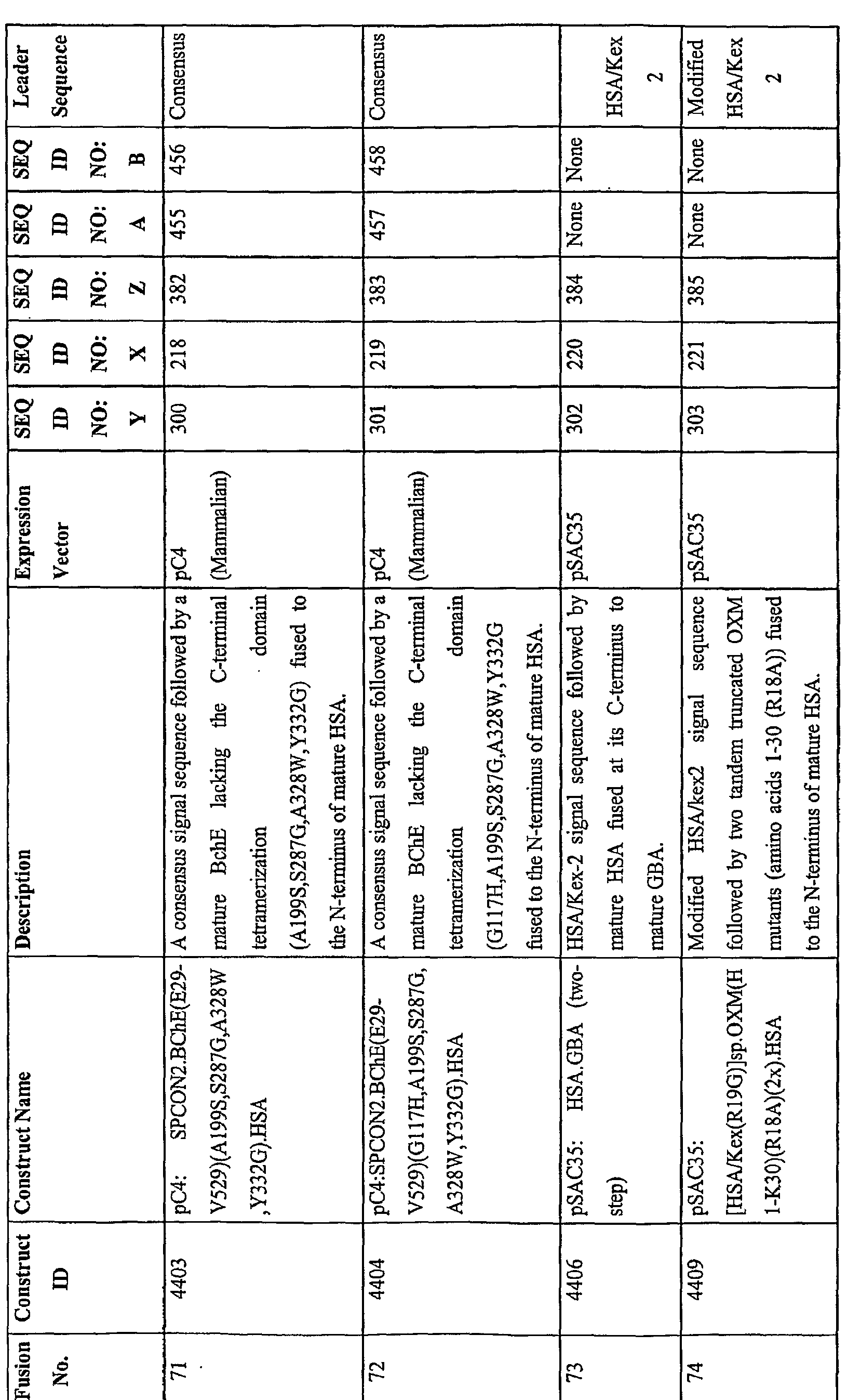 WO A9 Albumin fusion proteins Google Patents