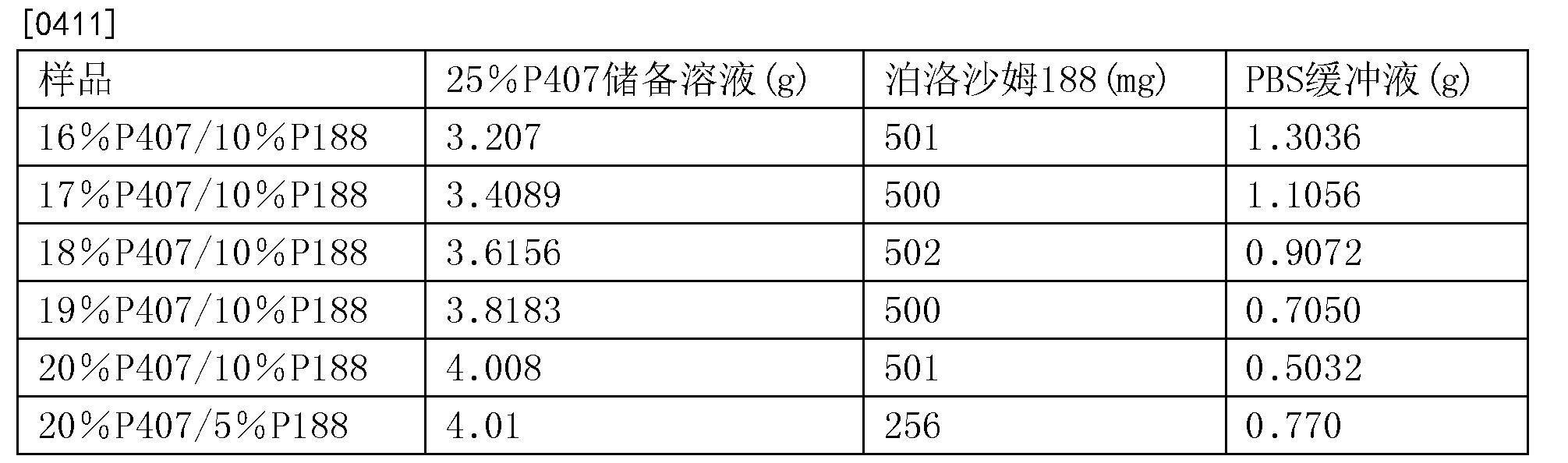 Figure CN103417472BD00552