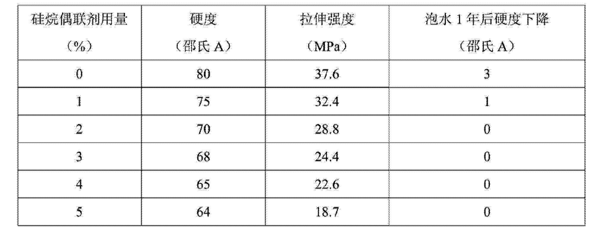 Figure CN104004344AD00141
