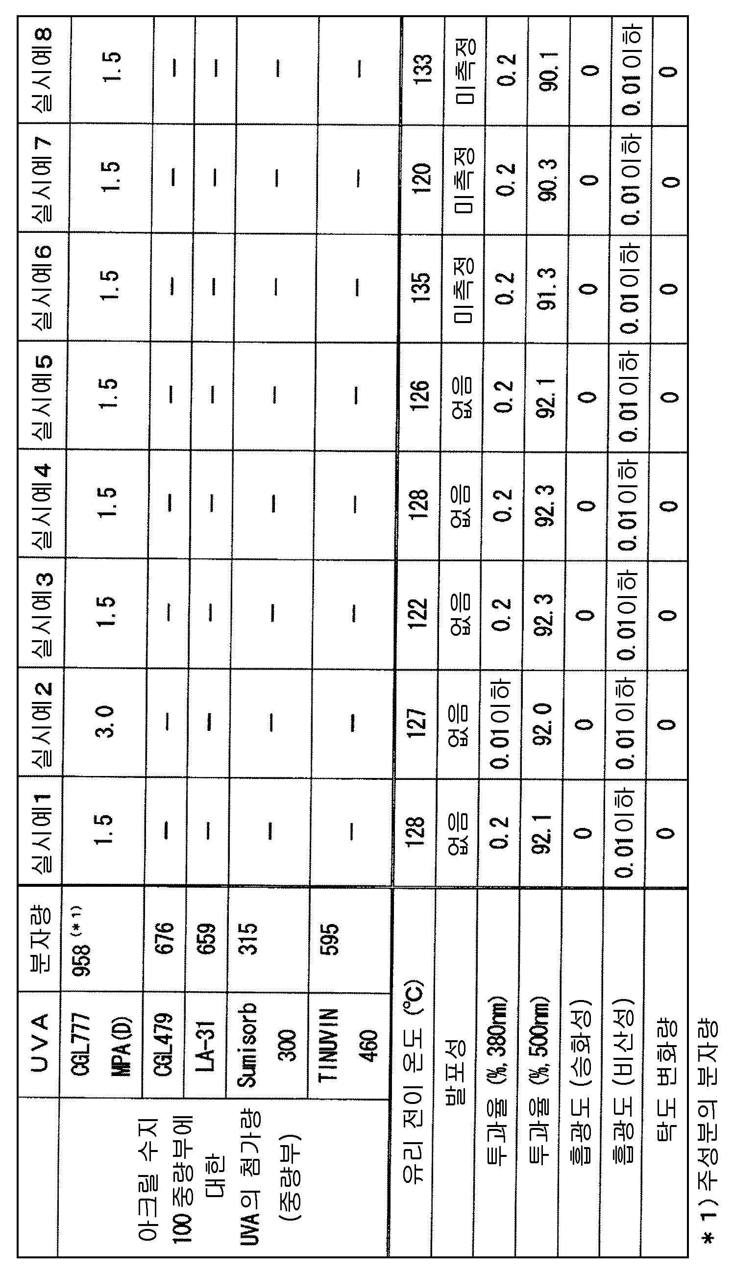 Figure 112011067153154-pat00012