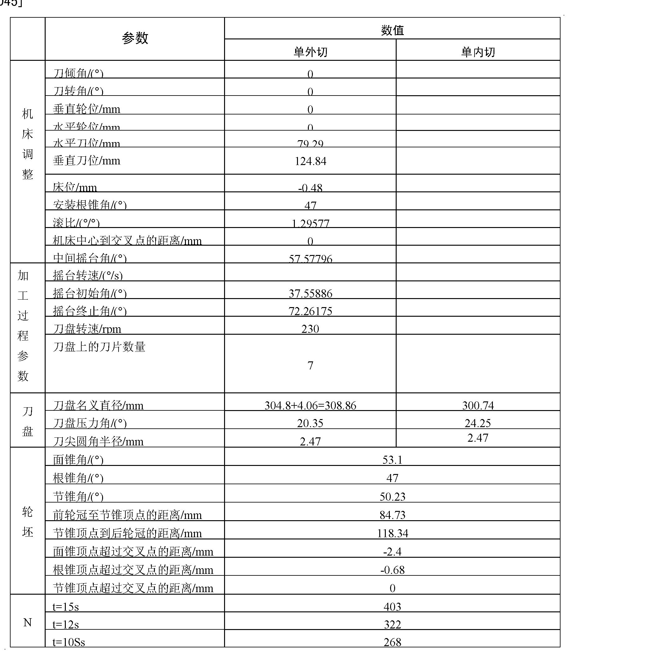 锥齿轮参数计算软件_CN102393647A - 一种螺旋锥齿轮切削量的控制方法 - Google Patents