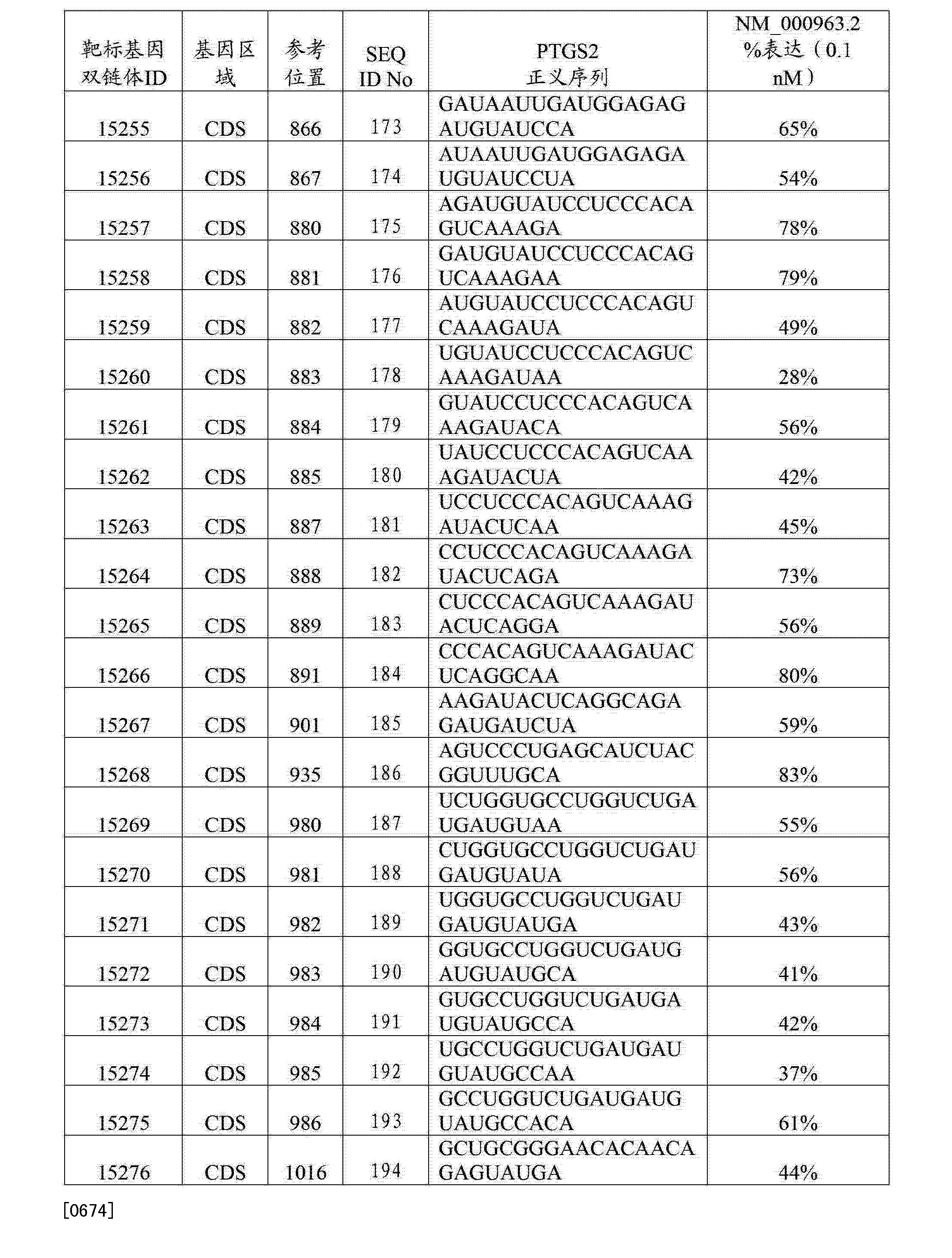 Figure CN103108642BD00921