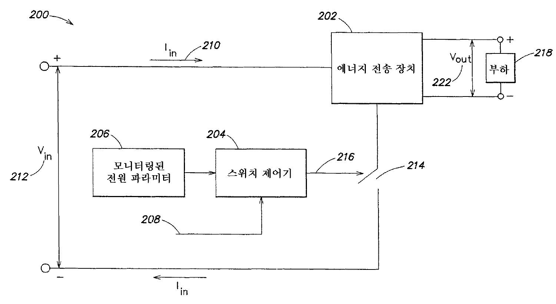 Figure R1020067021272