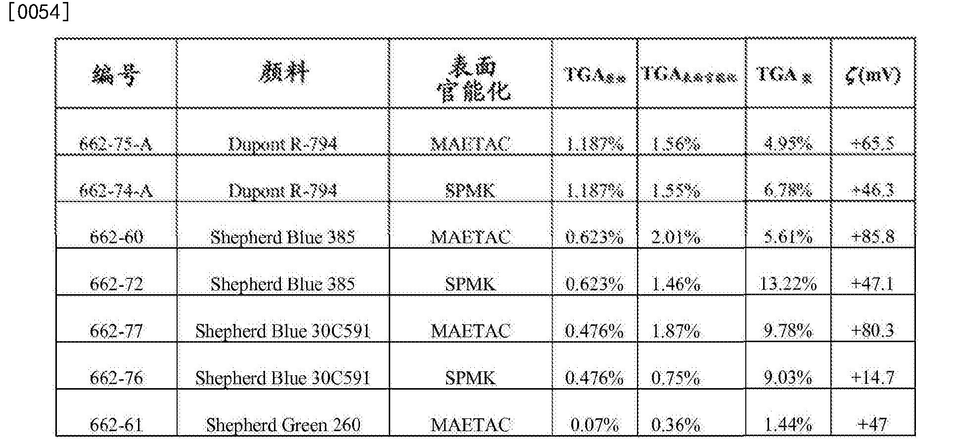 Figure CN106103600AD00101