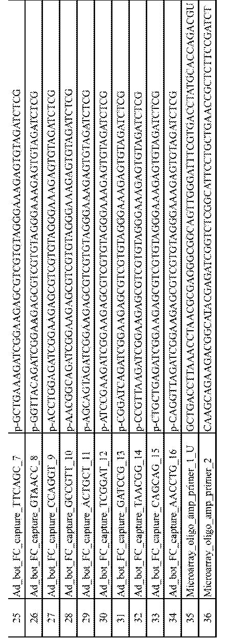 Figure CN103228798BD00171