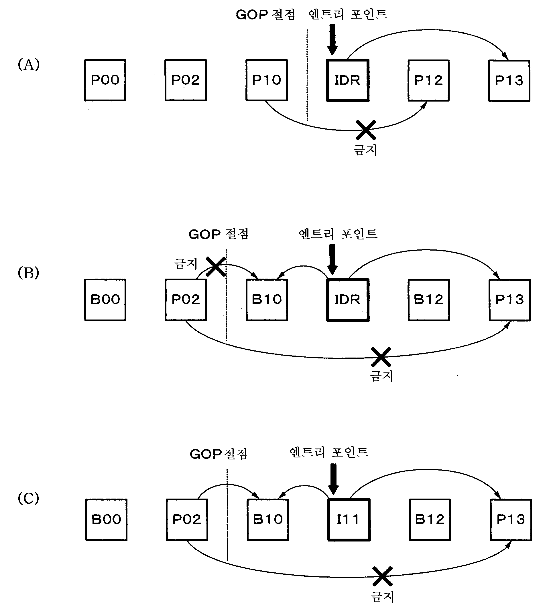 Figure 112006090327292-pct00007