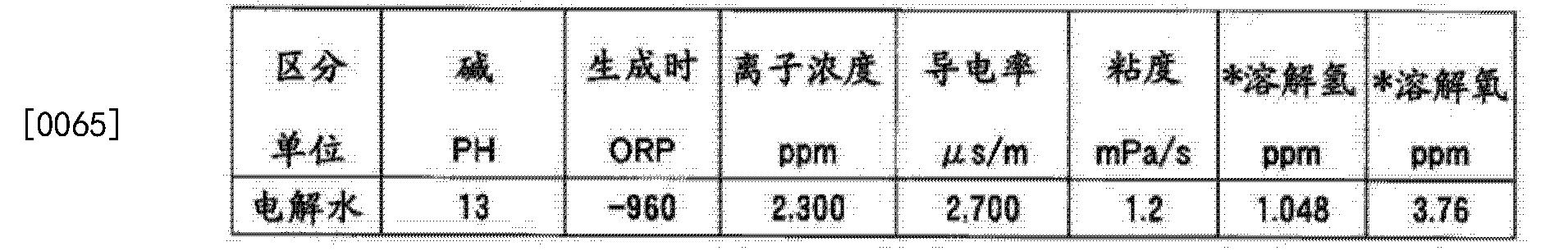 Figure CN103648661BD00071