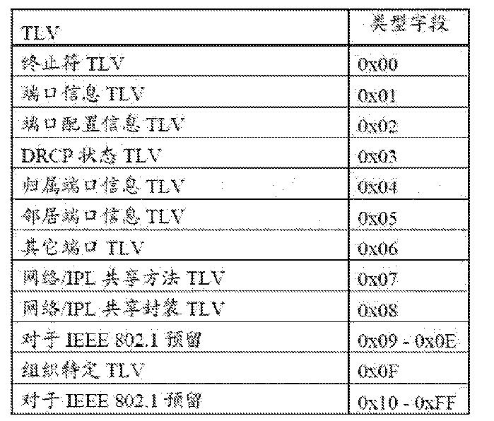Figure CN105308914AD00311