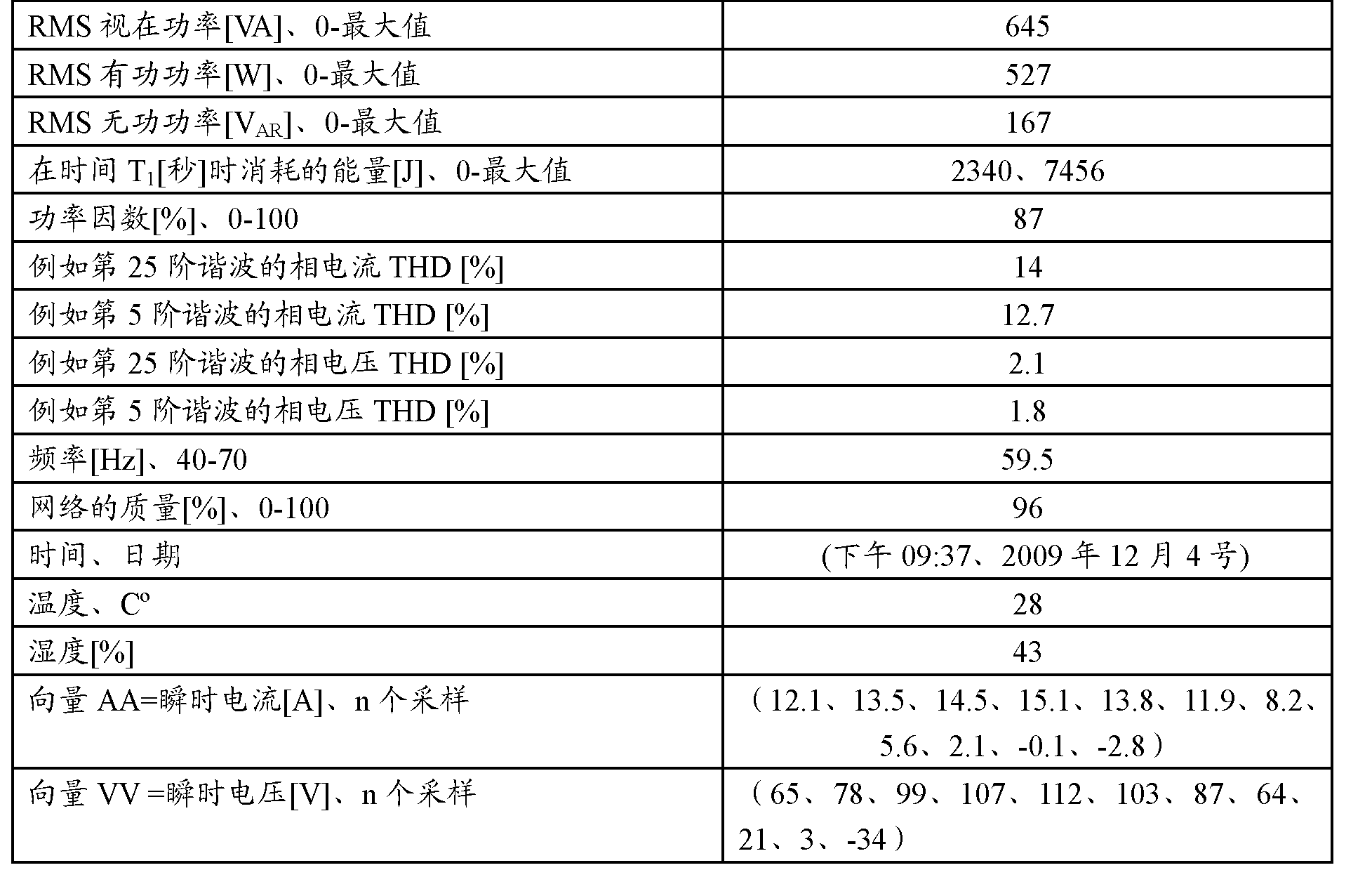 Figure CN102349030BD00112