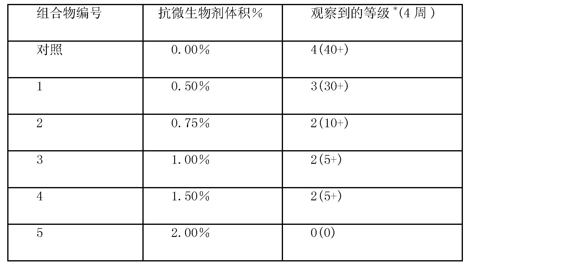 Figure CN1961666BD00191