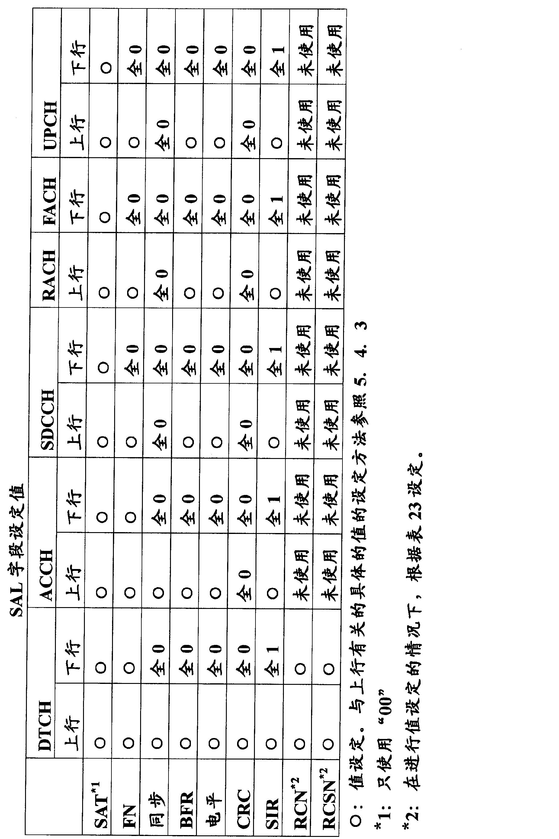Figure CN1510937BD00421