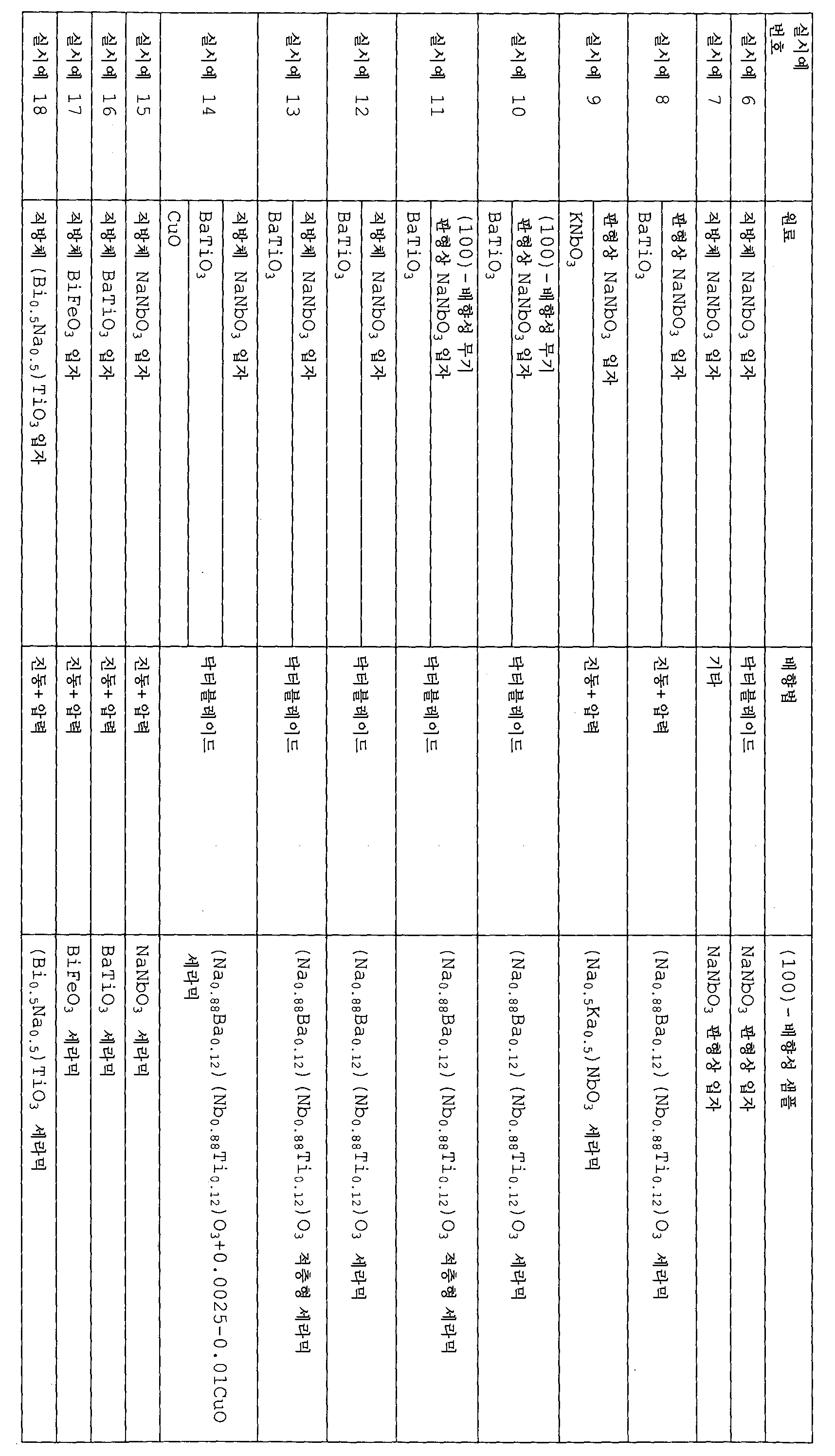 Figure 112013115979516-pct00002
