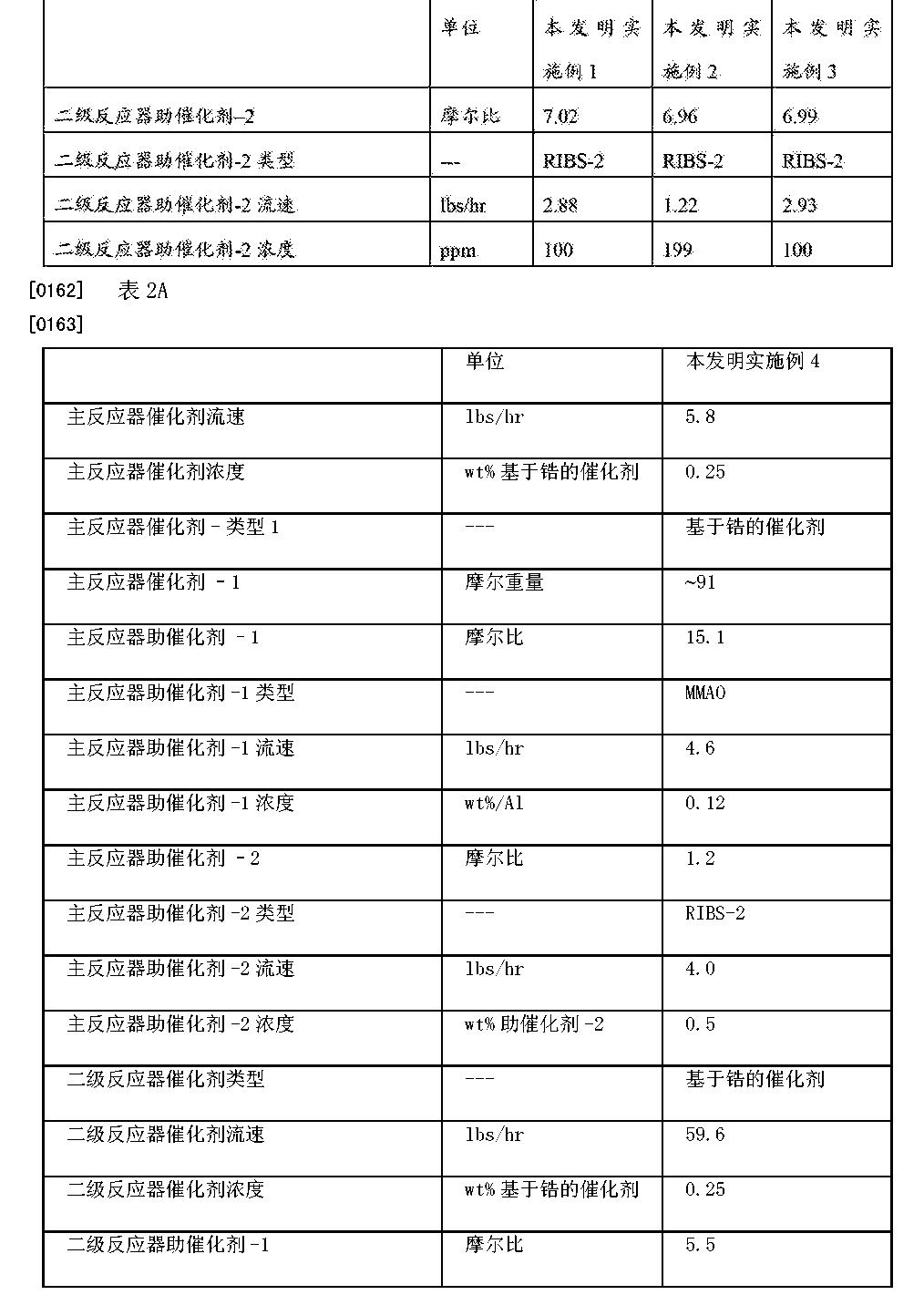 Figure CN103038281BD00241