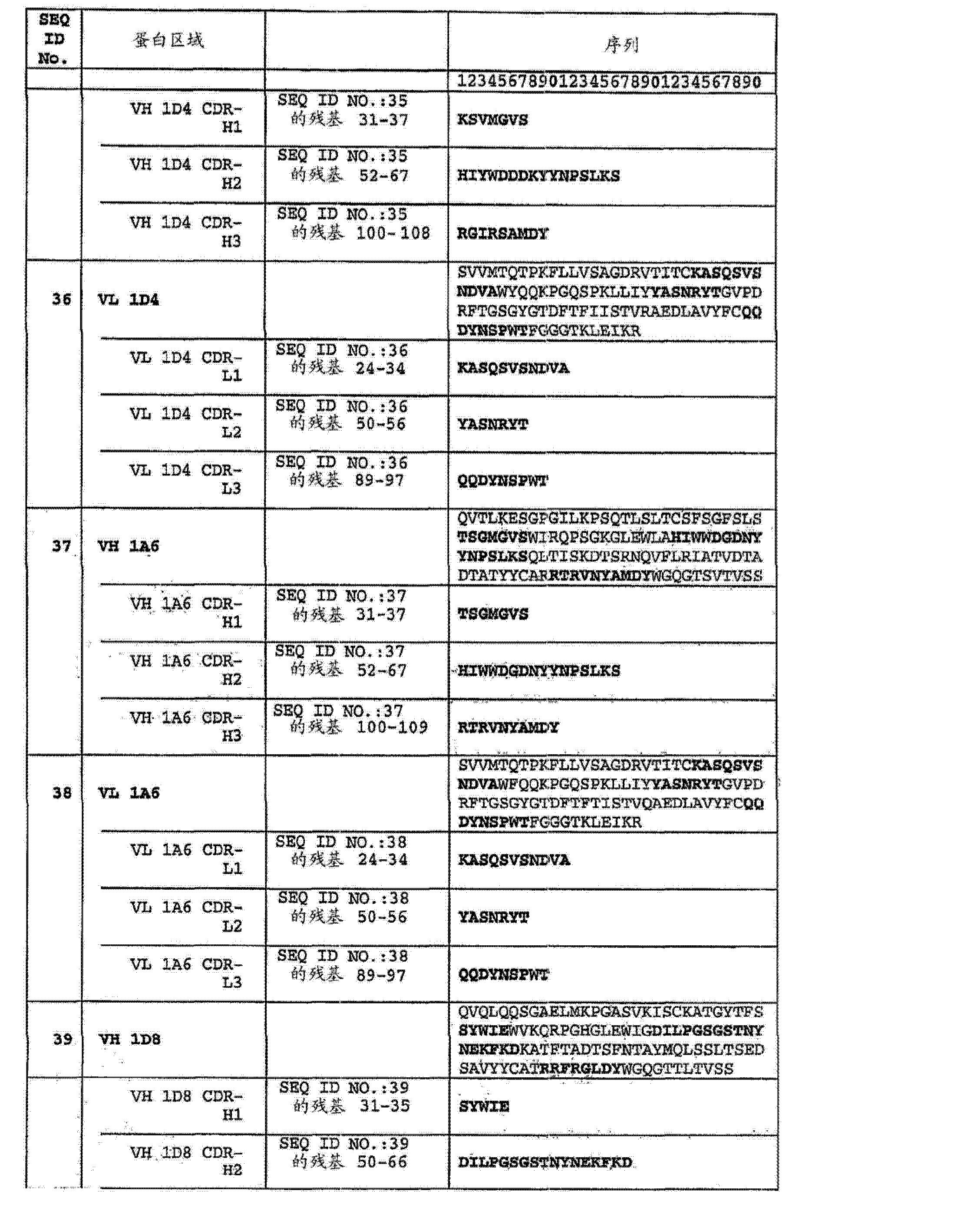 Figure CN103145837AD00381