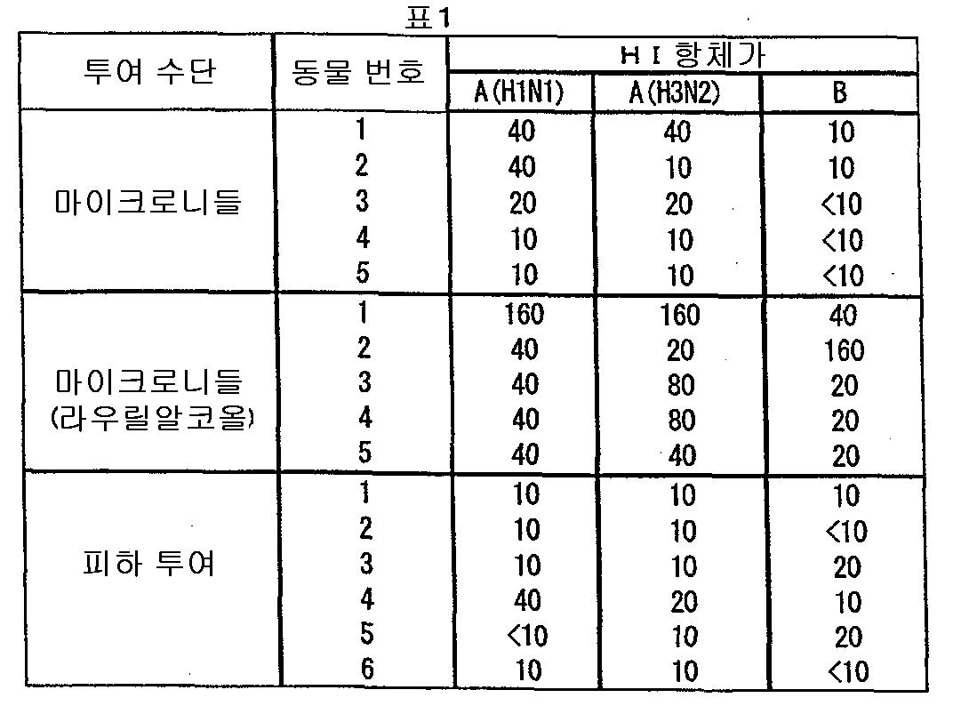Figure 112011000475462-pct00001