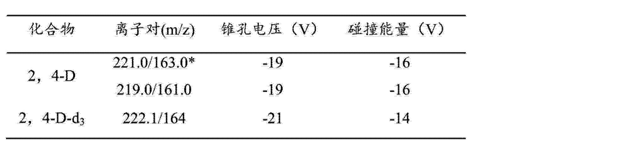 Figure CN103149289BD00061