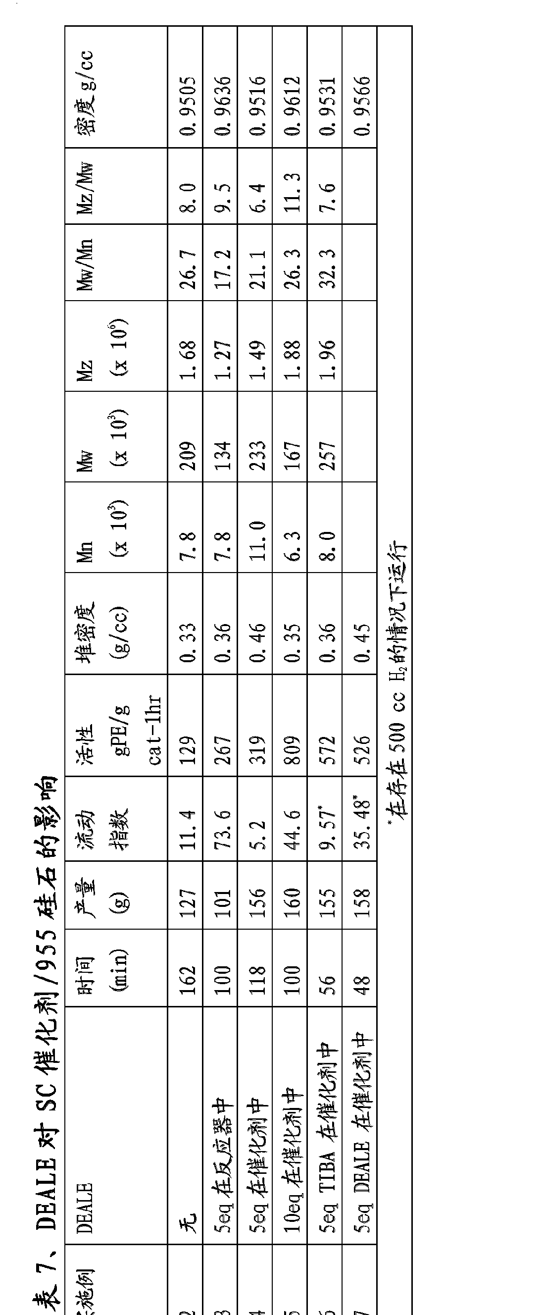 Figure CN102070737BD00211