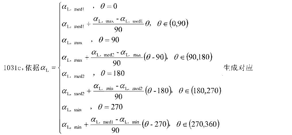 Figure CN105451151AD00261