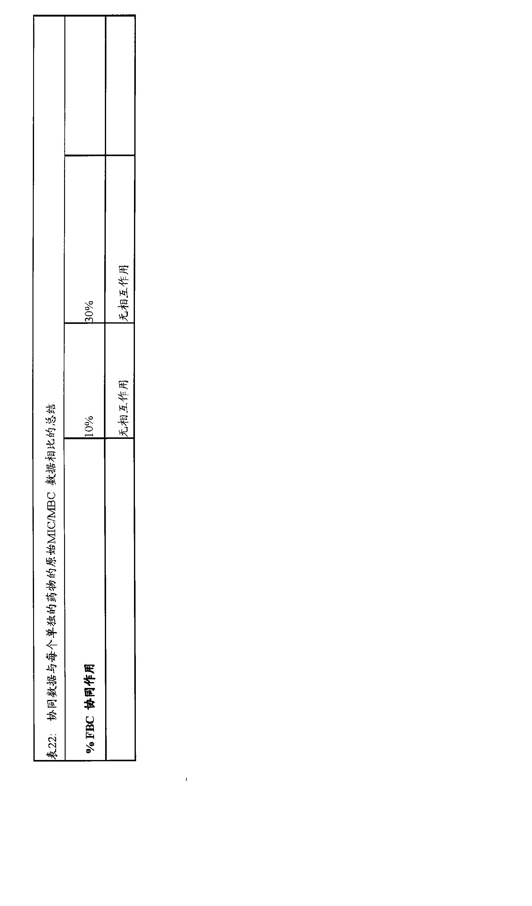 Figure CN102223876AD01391
