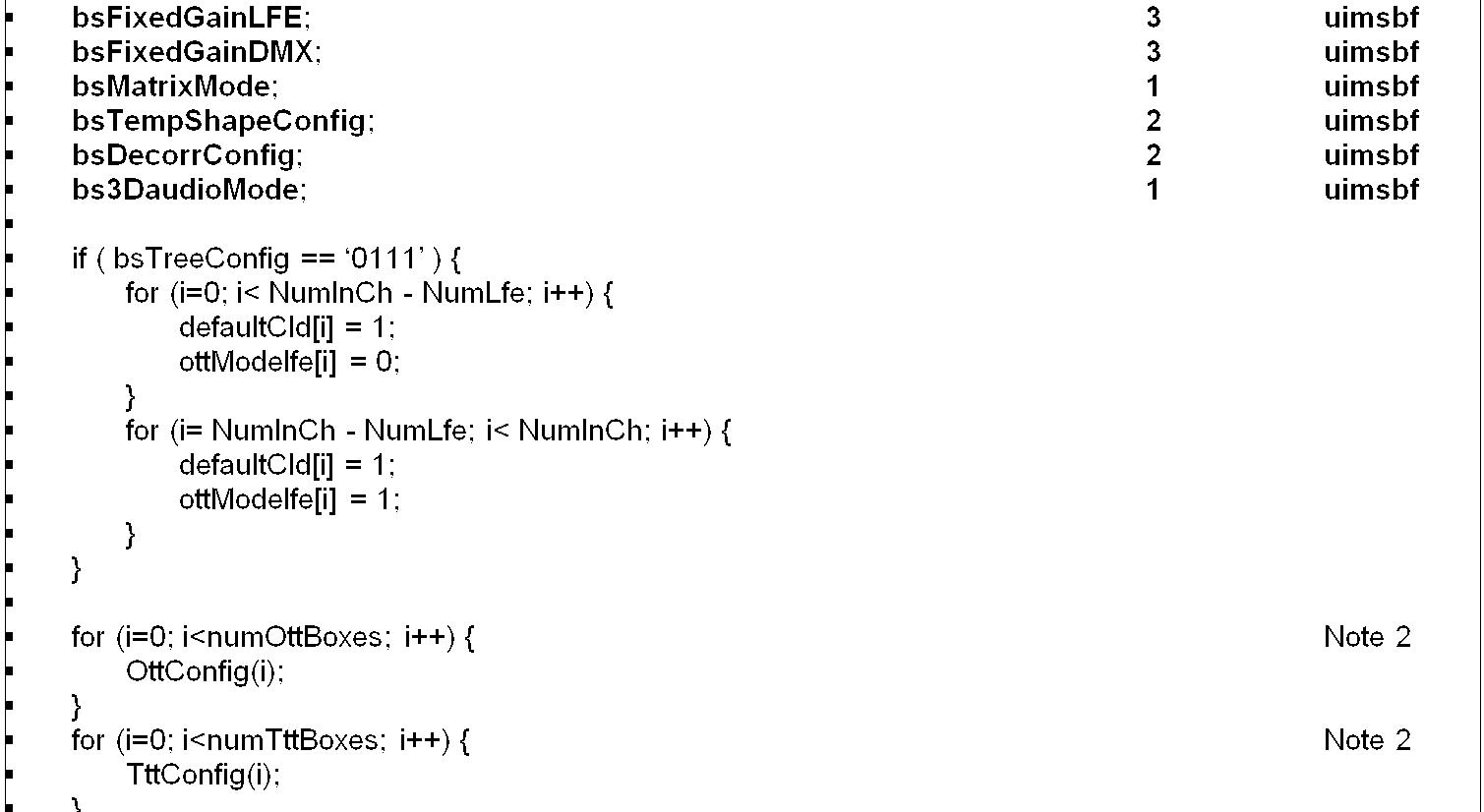 Figure PCTKR2015006788-appb-I000198