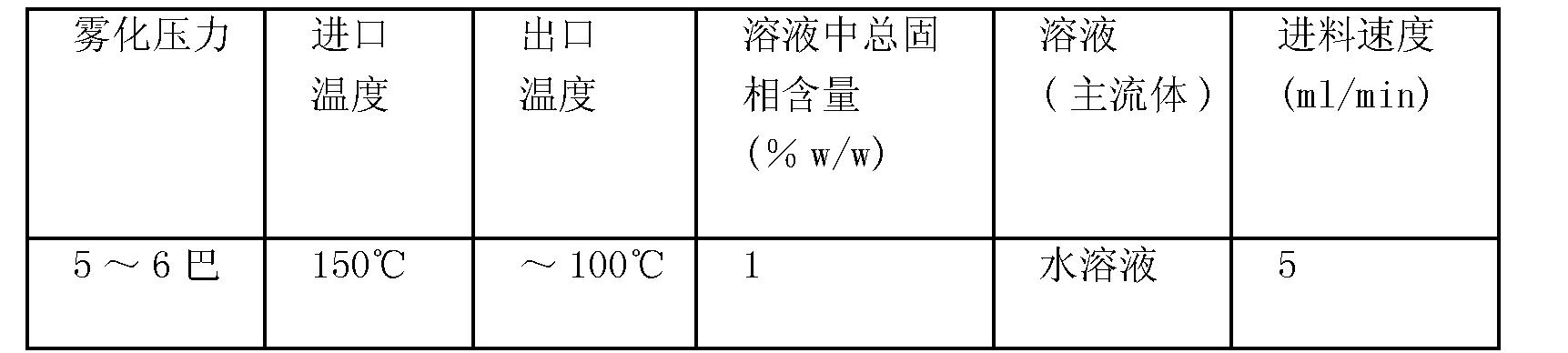 Figure CN1805731BD00371