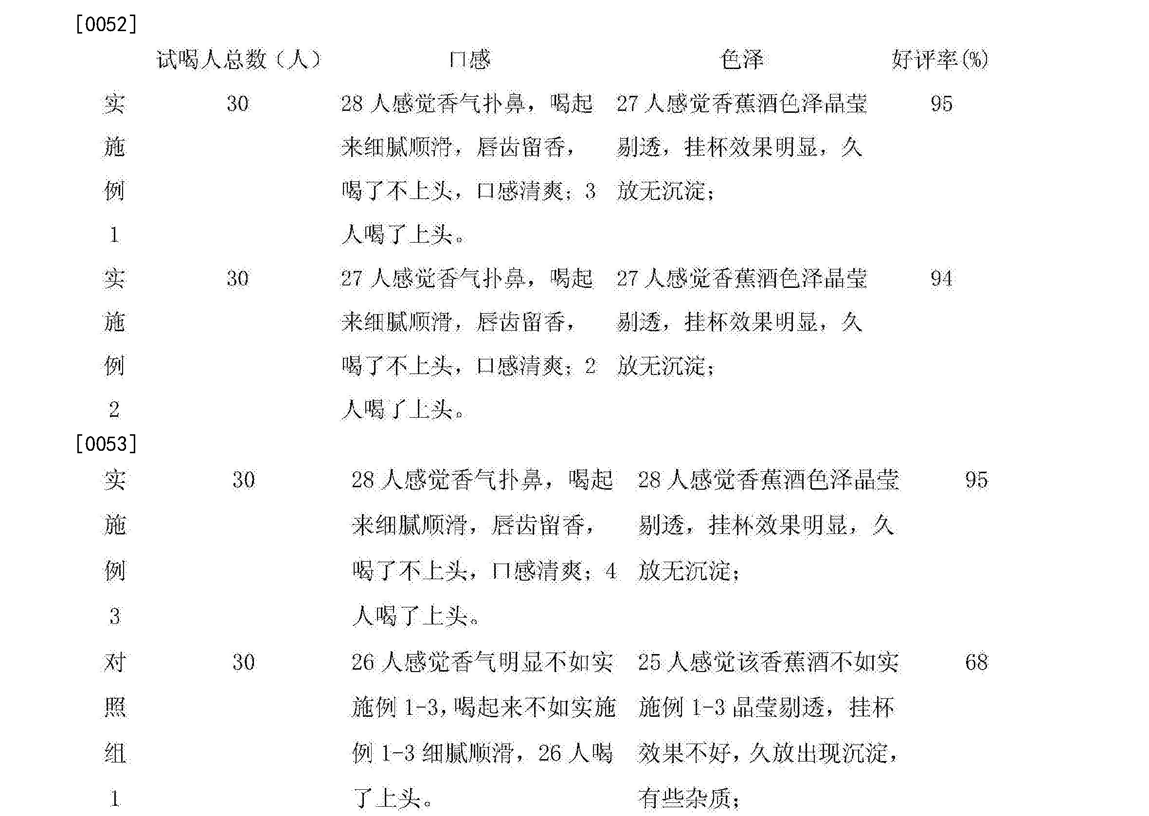 Figure CN105969597AD00071