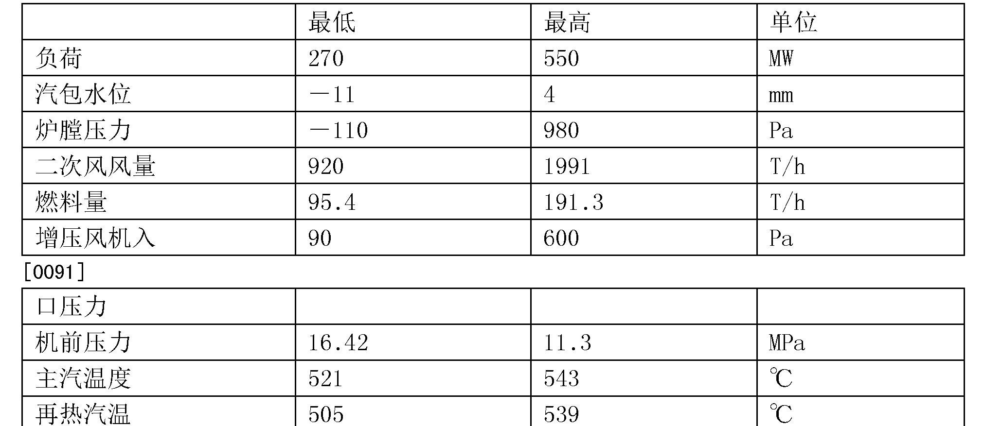 Figure CN104179704BD00121