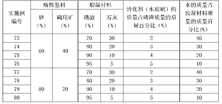 Figure CN103626471BD00091
