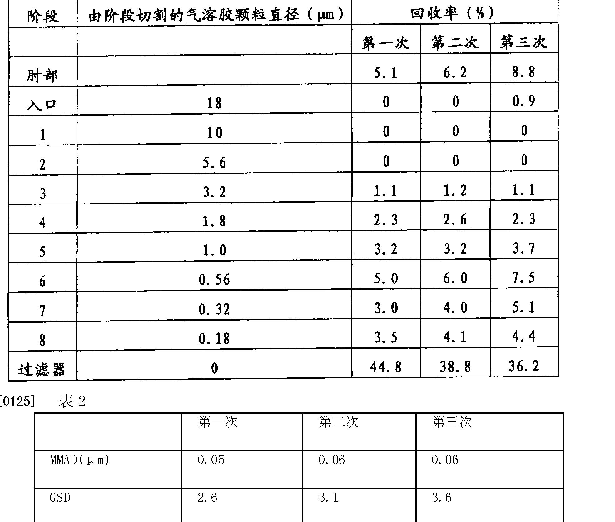 Figure CN1700934BD00171