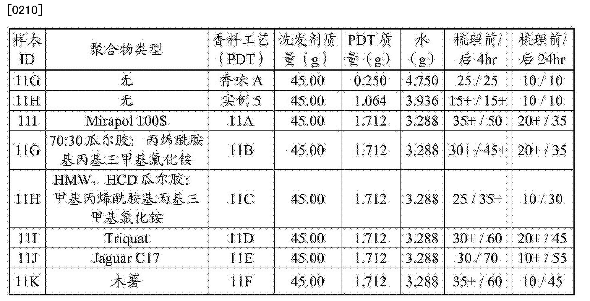 Figure CN103458858BD00212